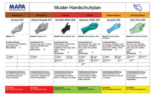 Handschuhplan von MAPA.