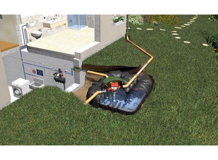 Platin Komplettpaket Haus Eco-Plus 3000l begehbar