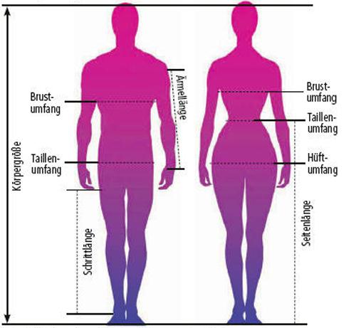 Körpergrößenübersicht bei handwerker-versand.de
